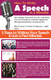 best public speaking ideas presentation skills how to write a speech in 5 minutes felicia slattery chicago public speaker