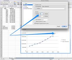 forecast model in excel stats for marketers a simple way to forecast revenue growth in