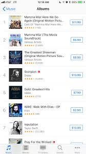 Elias Album Reaches 6 On Itunes Sales Chart Sports Hip
