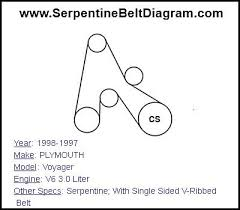 1998 1997 plymouth voyager serpentine belt diagram for v6 3 0 1998 1997 plymouth voyager v6 3 0 liter engine