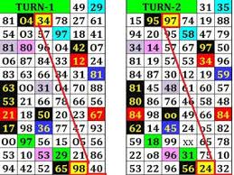 Satta chart | Dribbble