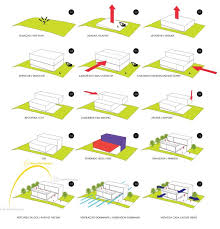 ideas about architecture concept diagram on pinterest    bromelia house   urban recycle architecture studio  diagrams    pinned by tyler
