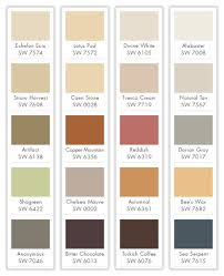 most popular paint colours for 2015. most popular interior paint color colors photo - 11: beautiful pictures colours for 2015 o