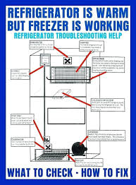 freezer not cooling fridge not cooling enough my freezer is cold but the refrigerator is warm freezer not cooling