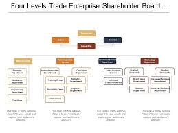 Enterprise Chart Four Levels Trade Enterprise Shareholder Board Director Org