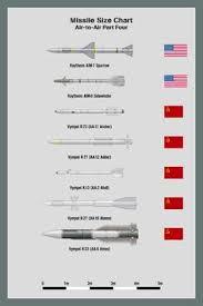 Acu Alternate Size Chart 94 Best Kopnena Vojska Images Military History History __