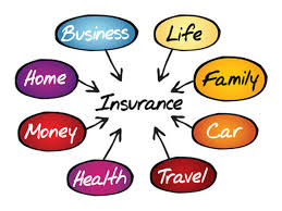 Russia Travel Insurance Get A Quote Buy Online Unique Travelers Insurance Quote