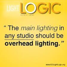 lighting an art studio is essential particularly for painters and photographers best lighting for art studio