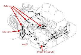 1998 subaru legacy outback radio wiring diagram images subaru 2006 subaru outback wiring diagram amp engine
