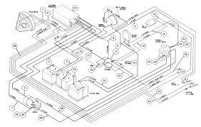 wiring diagram for 2003 club car 36v readingrat net 2003 club car precedent at 2003 Club Car Wiring Diagram