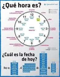 Spanish Date Chart La Hora Los Meses Los Dias There Is A Little