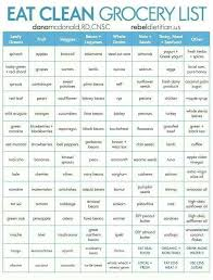 Clean Eating Meal Planning Chart This Two Week Family Meal Plan Will Change Your Life