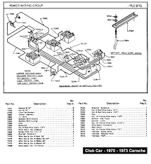 light switch wiring diagram for 1989 club car wiring diagram club car electric golf cart wiring diagram at Club Car Ds Electrical Schematic