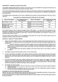 united india car insurance quote raipurnews
