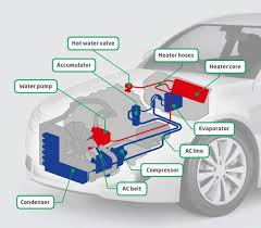 how car air conditioner works. car air conditioning components diagram how conditioner works e