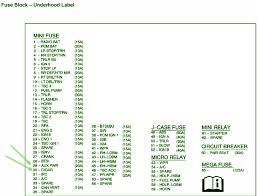 Fuse For 2007 Gmc Savana Box Van GMC Savana Engine Diagram