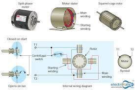 split phase induction motor on power transformer wiring diagram power transformer wiring diagram split phase induction motor on power transformer wiring diagram electrikals onlineshopping