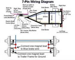 trailer plug wire diagram way images wiring diagram for 7 way trailer plug flat wiring