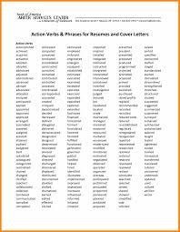 Action Verb List For Resumes And Cover Letters Cover Letter Action Words Choice Image Cover Letter Sample 71