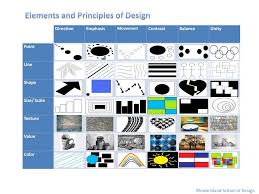 Simple Principles And Elements Of Interior Design Design Ideas Modern  Wonderful On Principles And Elements Of