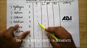 Adi Valency Of Elements Explained In Hindi