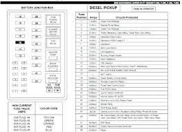 98 f150 fuse box diagram wiring diagrams best 98 ford f150 fuse panel diagram on wiring diagram 2000 ford f 150 fuse diagram 98 f150 fuse box diagram