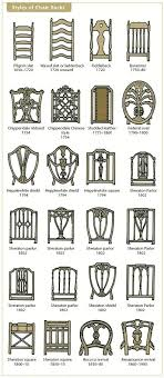 dining room chair style names enchanting dining room chair style names with additional metal dining room