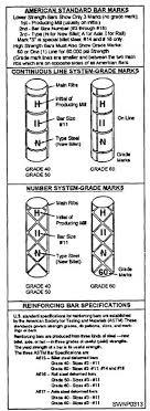 Dowel Bar Size Chart Vanessa Imex Steel