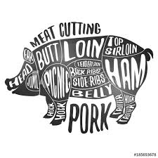 Meat Cutting Pork White Chalkboard Poster Cut Of Pig