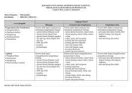 Kunci jawaban pilgan dan essay di halaman 2. Contoh Soal Usbn Bahasa Sunda Smk 2018 Dikdasmen