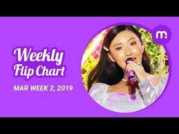Number Of The Week Flip Chart March Week 2 2019 Mubeat Weekly Kpop Flip Chart