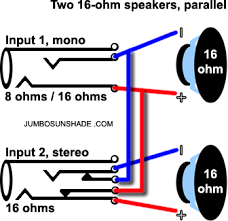 jumbo sunshade stereo speaker wiring diagrams Stereo Speaker Wiring Diagram mono = use first input only, both speakers for an 8 ohm total load * stereo = use first and second inputs, 1 speaker each @ 16 ohms (per input) stereo speaker wiring diagram for 96 yukon
