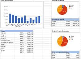 Google Finance My Portfolio Chart Google Finance Dividend Portfolio Template A Step By Step Guide
