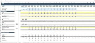 Project Finance Covenants Excel Model Template