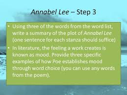 teaching edgar allan poe poems a step lesson plan for annabel  teaching edgar allan poe poems a 4 step lesson plan for annabel lee