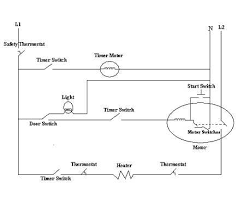 electrical drawing basics the wiring diagram reading a wiring diagram for appliance repair electrical drawing