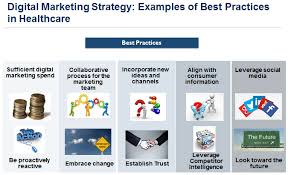 Creating A Successful Digital Marketing Strategy In Healthcare