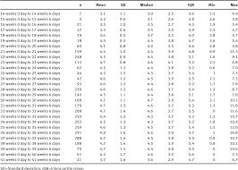48 Expert Amniotic Fluid Percentile Chart