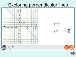 exploring perpendicular lines