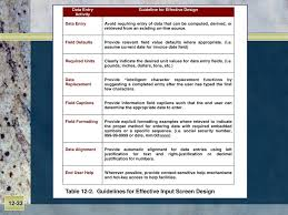 Guidelines For Data Entry Screen Design Designing The Inputs And User Interface Ppt Download
