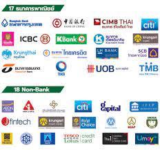 วิธีสมัครคลินิกแก้หนี้ สำหรับคนจ่ายหนี้ไม่ไหว - MoneyGuru.co.th