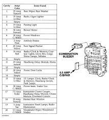 2002 jeep grand cherokee brake light wiring diagram best 1995 gmc jimmy wiring diagram and 2000 hbphelp sandaoil co best 2002 jeep grand cherokee brake