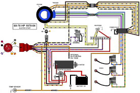 johnson boat wiring diagram wiring diagram schemes sea nymph 14r specs at 1996 Sea Nymph Wiring Diagram