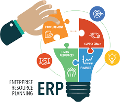 4 Steps To Optimize Your Enterprise Resource Planning Erp