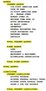 Example Classified Balance Sheet Classified Balance Sheets Cwu