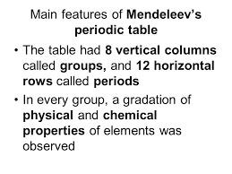 The earliest classification categorized element into metals and ...