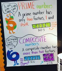 Prime Composite Numbers Anchor Chart Ladybugs Teacher