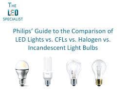 Led Light Bulbs Comparison Pandaintl Co
