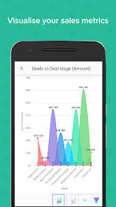 Zoho Crm - Sales & Marketing - By Zoho Corporation - #20 App In Crm ...