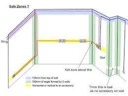 kitchen wiring safe zones kitchen printable wiring diagram safe zones diynot forums on kitchen wiring safe zones